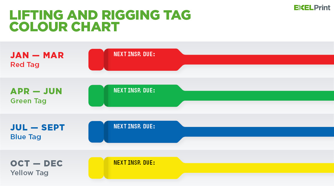 Safety Harness Color Code - Wiring Diagram Directory on